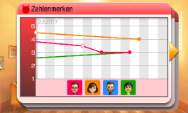3DS_Devilish_Brain_Training_S_graph_DE.bmp
