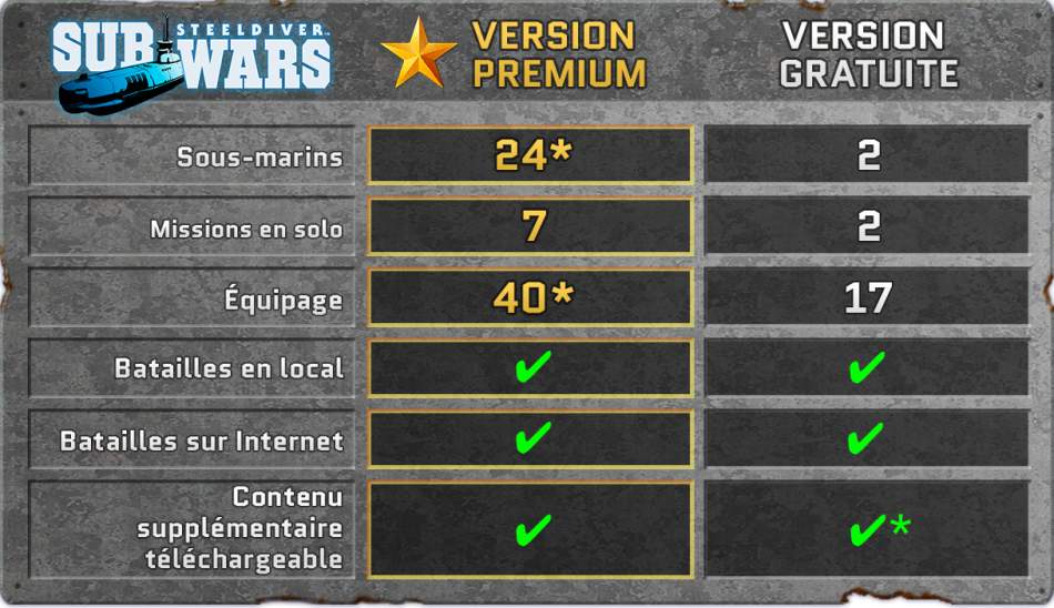 CI16_3DSDS_SteelDiverSubWars_EditionComparisonTable_frFR.png