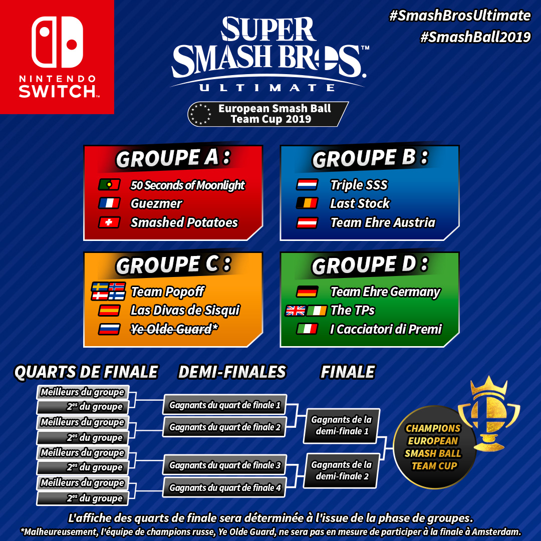 CI_NSwitch_SuperSmashBrosUltimate_tournament_groups_bracket_FR.jpeg
