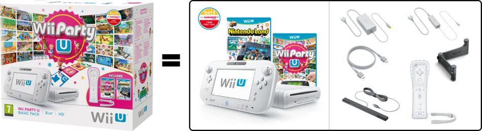 Pack Wii u le plus rare CI16_WiiU_WiiPartyUNintendoLandHardwarePack_EUB_image950w